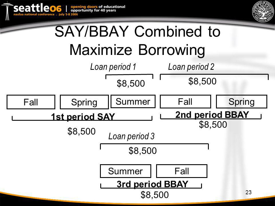 SAY/BBAY Combined to Maximize Borrowing