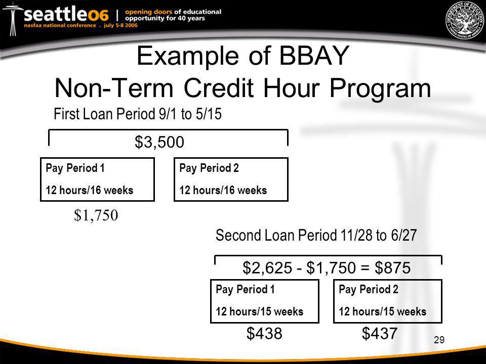 Example of BBAY Non-Term Credit Hour Program