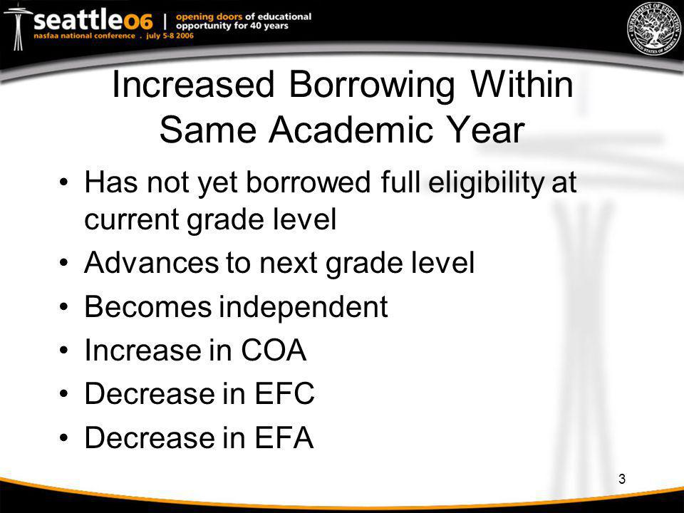 Increased Borrowing Within Same Academic Year