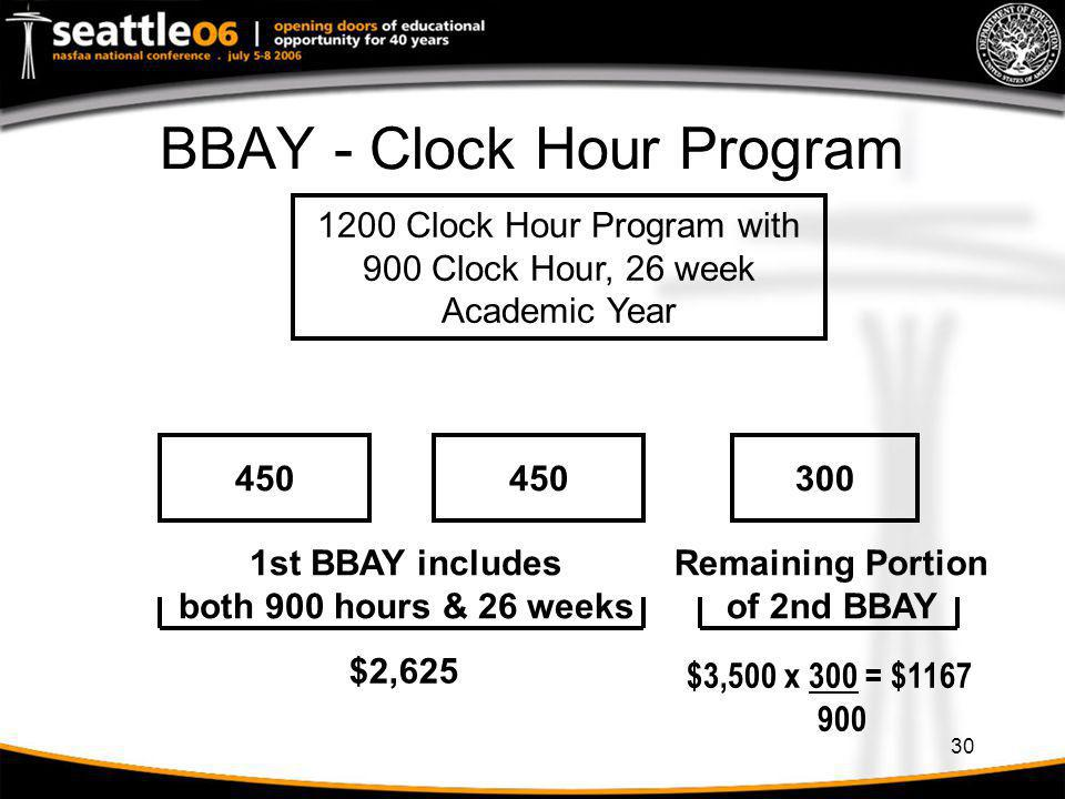 BBAY - Clock Hour Program