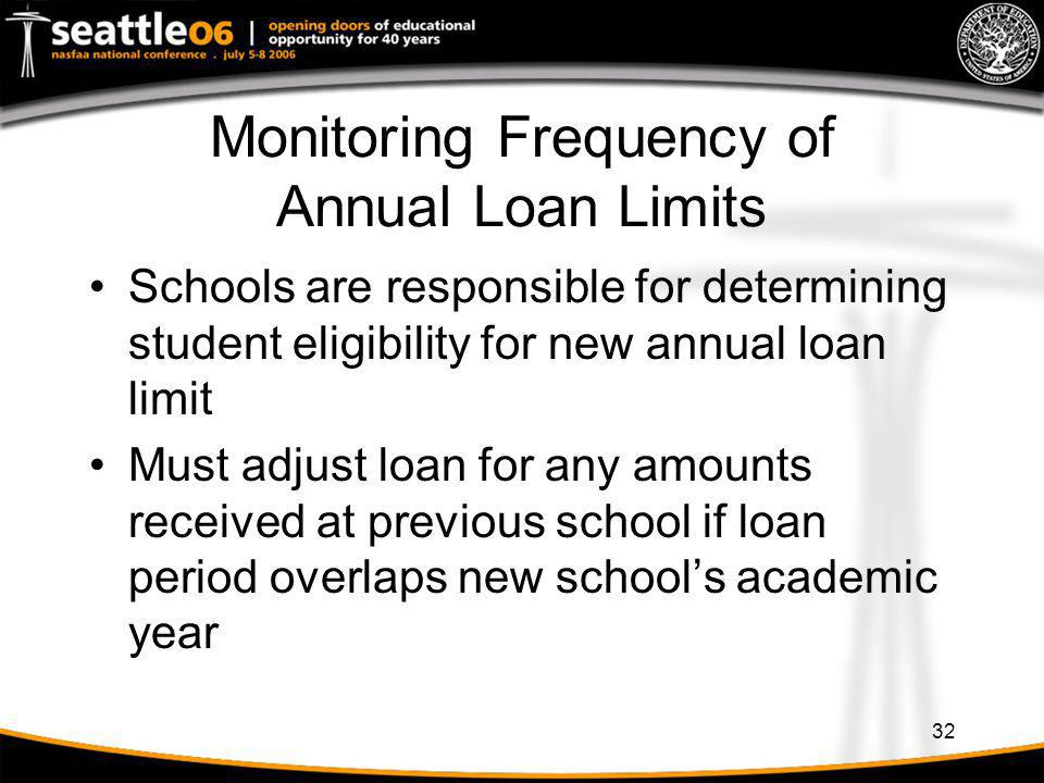Monitoring Frequency of Annual Loan Limits