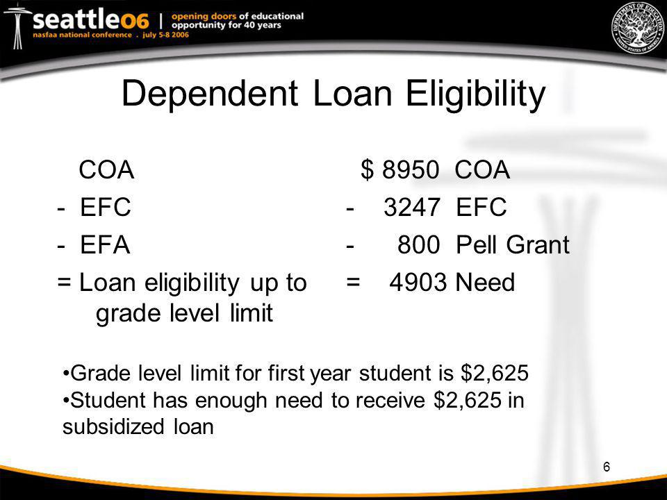 Dependent Loan Eligibility