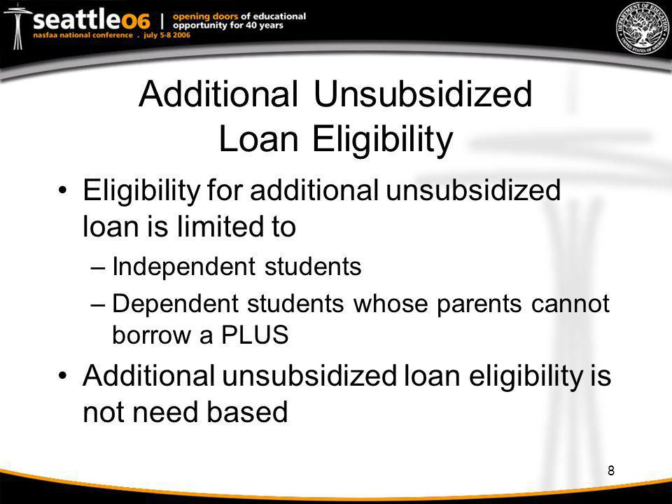Additional Unsubsidized Loan Eligibility