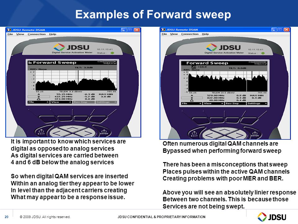 Examples of Forward sweep