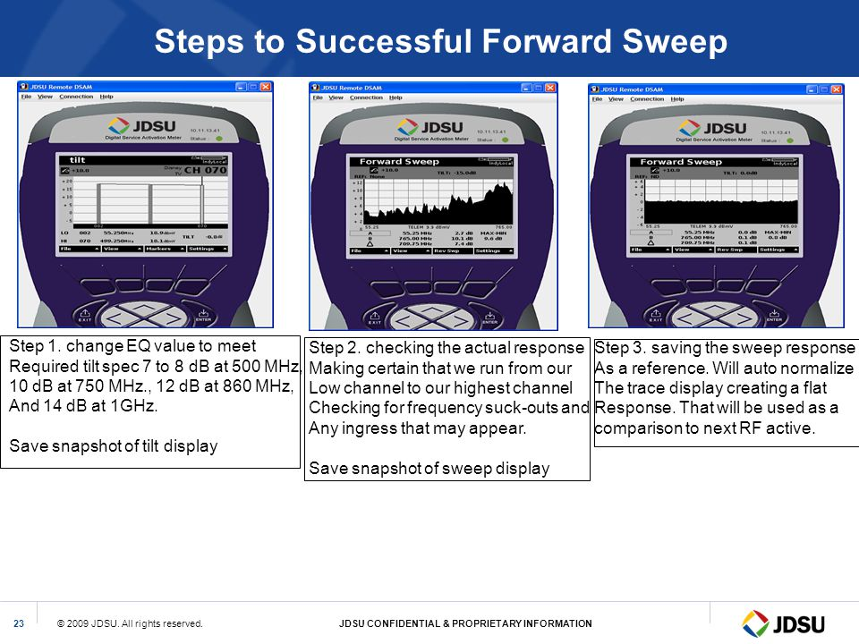 Steps to Successful Forward Sweep
