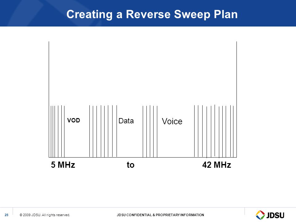 Creating a Reverse Sweep Plan