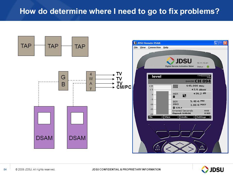 How do determine where I need to go to fix problems