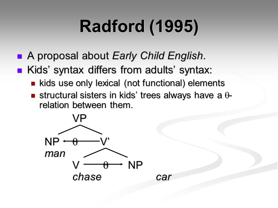 Radford (1995) A proposal about Early Child English.
