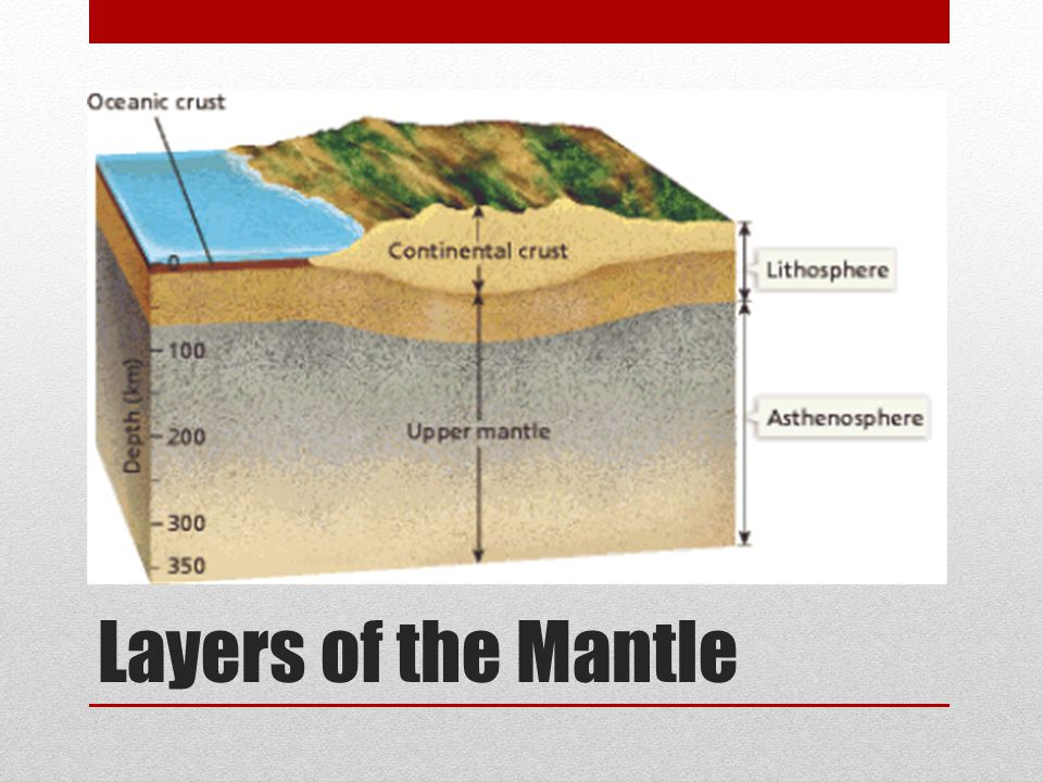 Layers of the Mantle