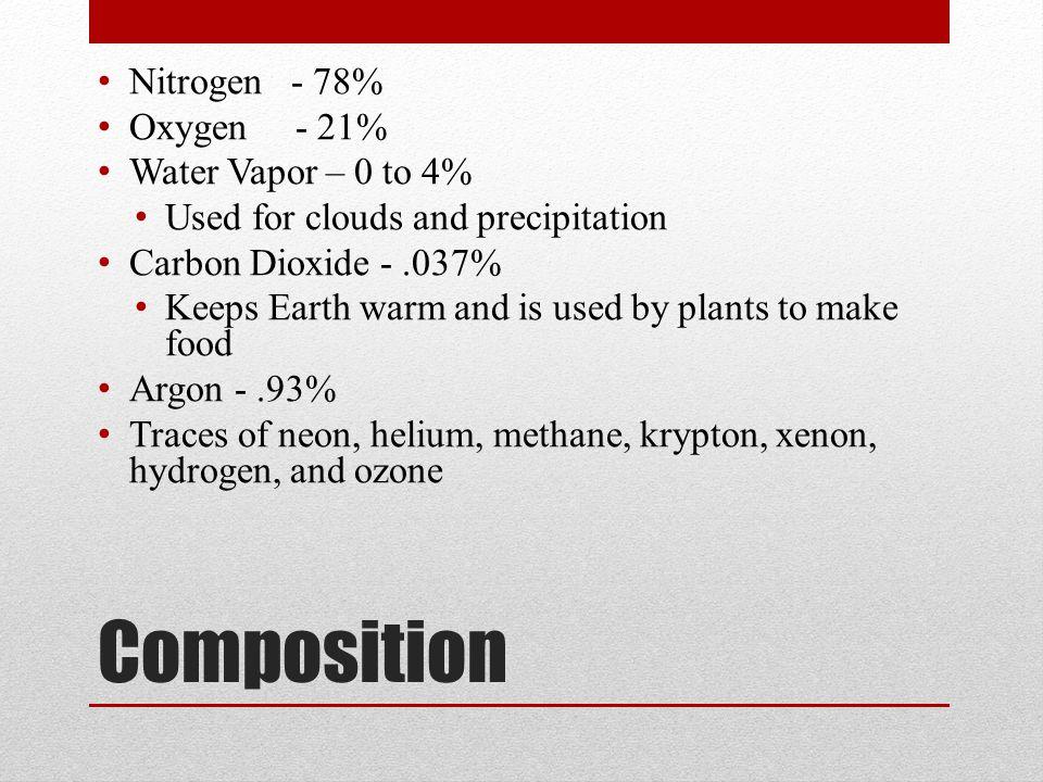 Composition Nitrogen - 78% Oxygen - 21% Water Vapor – 0 to 4%