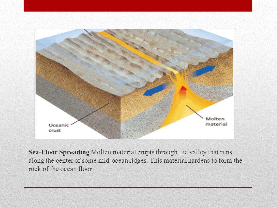 Sea-Floor Spreading Molten material erupts through the valley that runs along the center of some mid-ocean ridges.