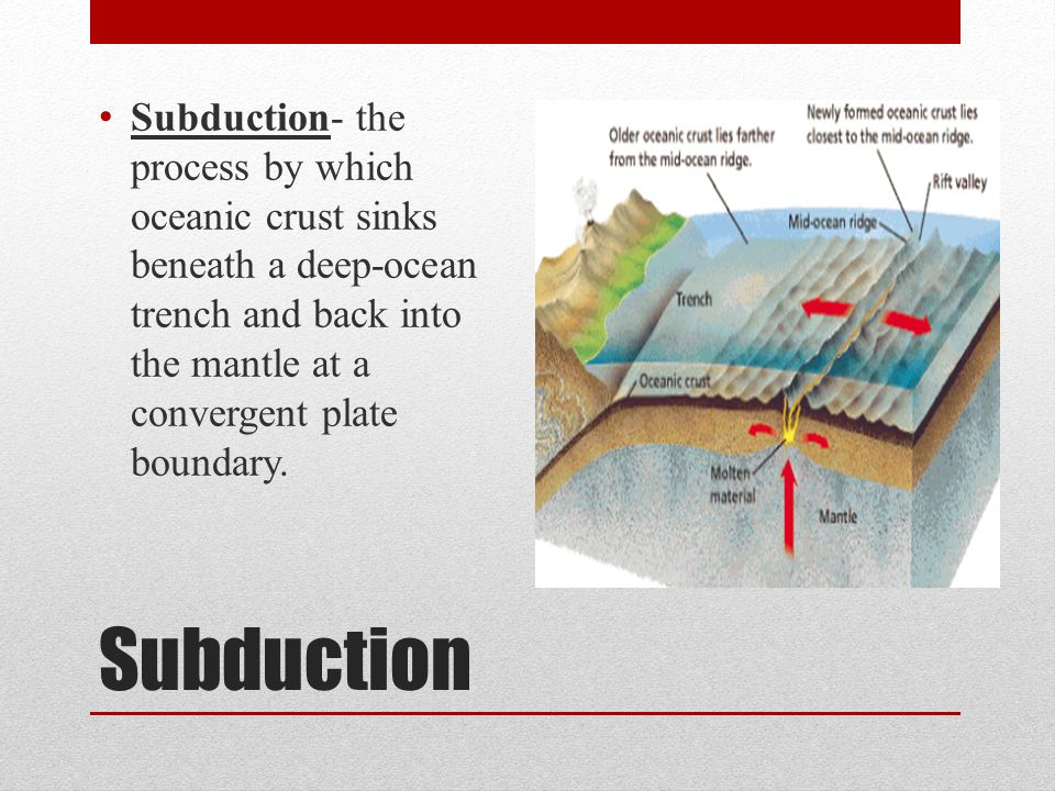 Subduction- the process by which oceanic crust sinks beneath a deep-ocean trench and back into the mantle at a convergent plate boundary.