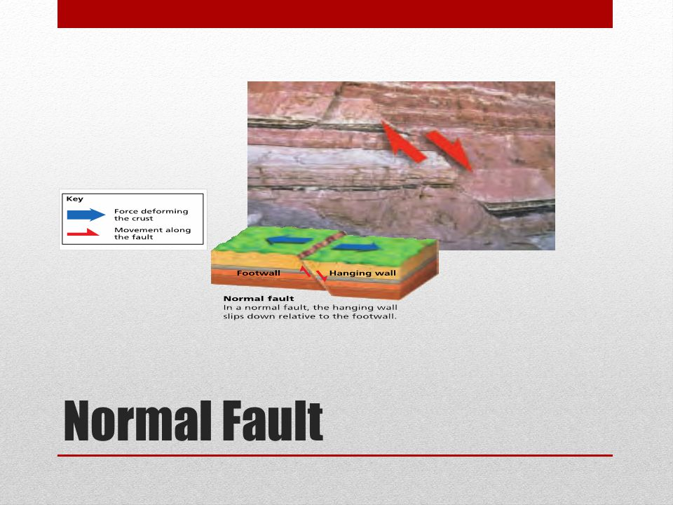 Normal Fault normal fault