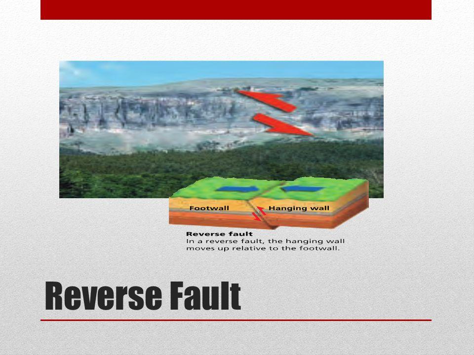 Reverse Fault reverse fault