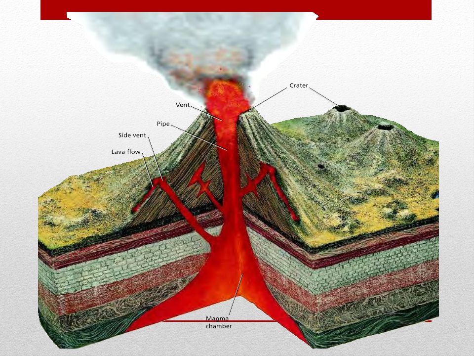 A volcano forms where magma breaks through Earth's crust and lava flows over the surface