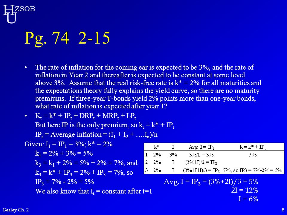 Pg. 74 2-15