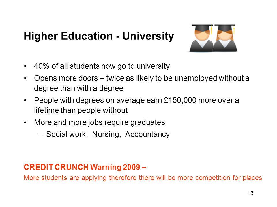 Higher Education - University