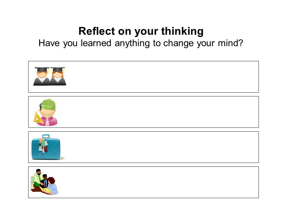 Reflect on your thinking Have you learned anything to change your mind