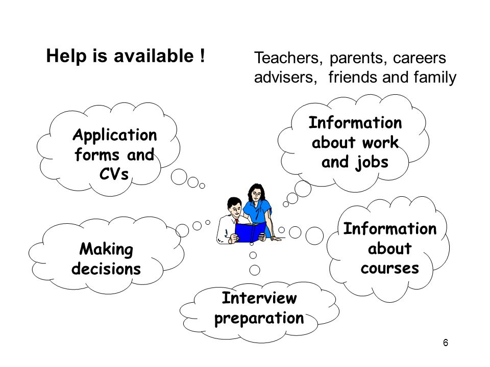 Help is available ! Teachers, parents, careers advisers, friends and family. Information about work and jobs.