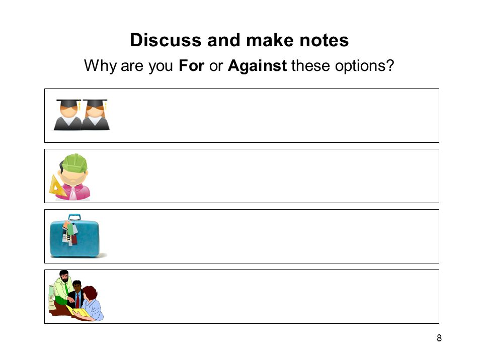 Discuss and make notes Why are you For or Against these options