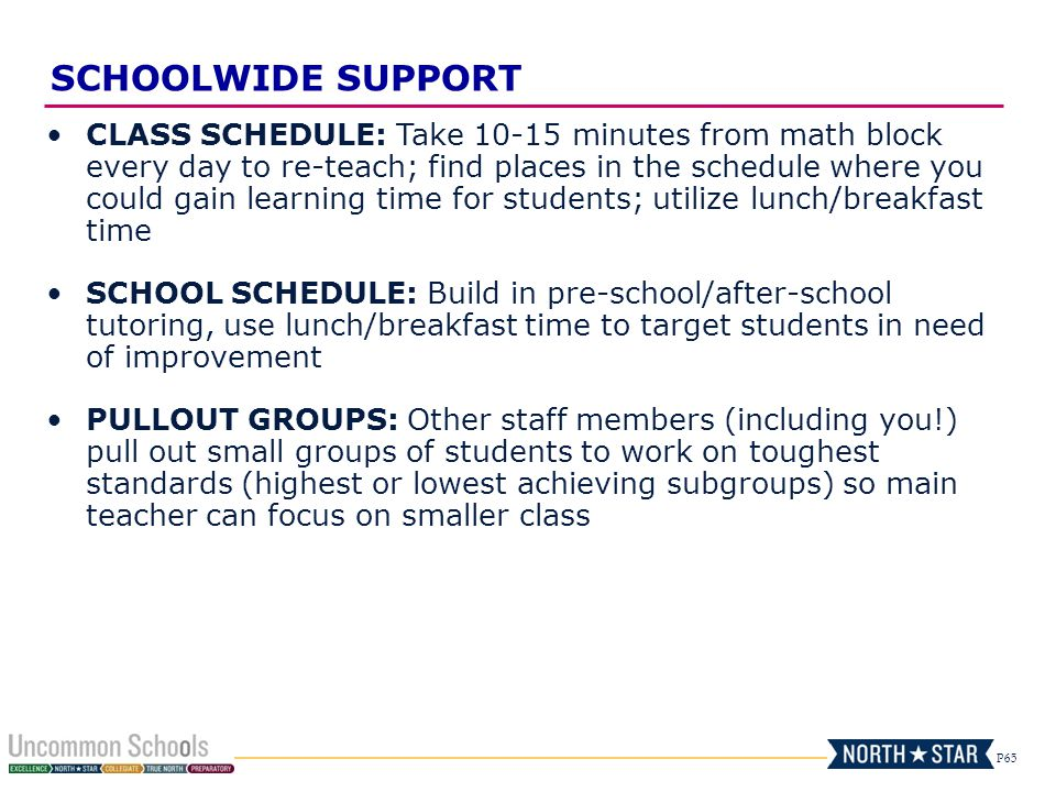 SCHOOLWIDE SUPPORT