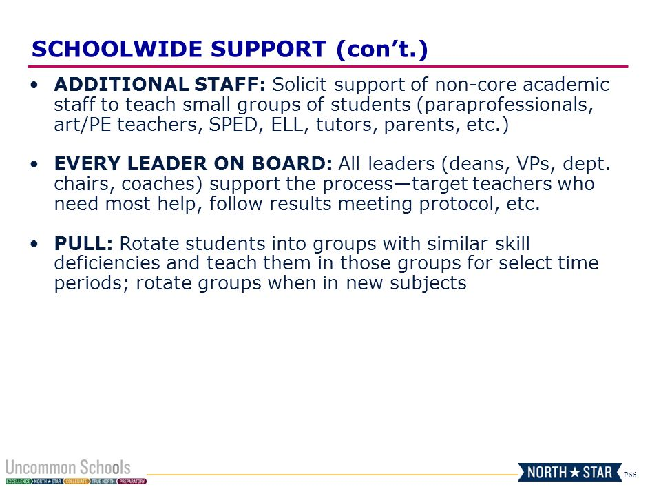 SCHOOLWIDE SUPPORT (con't.)