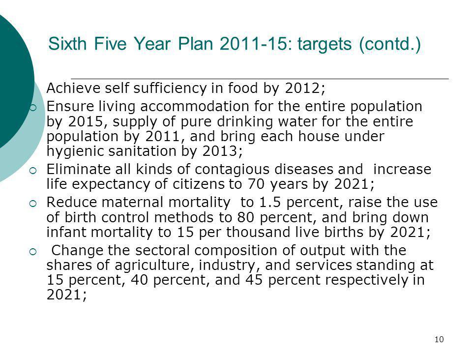 Sixth Five Year Plan 2011-15: targets (contd.)