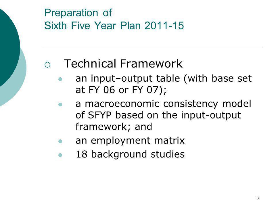 Preparation of Sixth Five Year Plan 2011-15