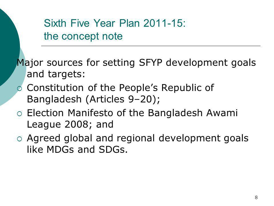 Sixth Five Year Plan 2011-15: the concept note