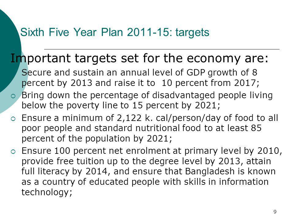Sixth Five Year Plan 2011-15: targets