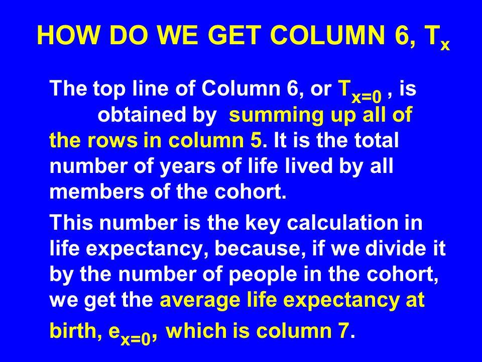 HOW DO WE GET COLUMN 6, Tx