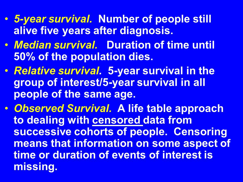 5-year survival. Number of people still alive five years after diagnosis.