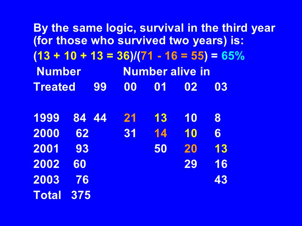 By the same logic, survival in the third year (for those who survived two years) is: