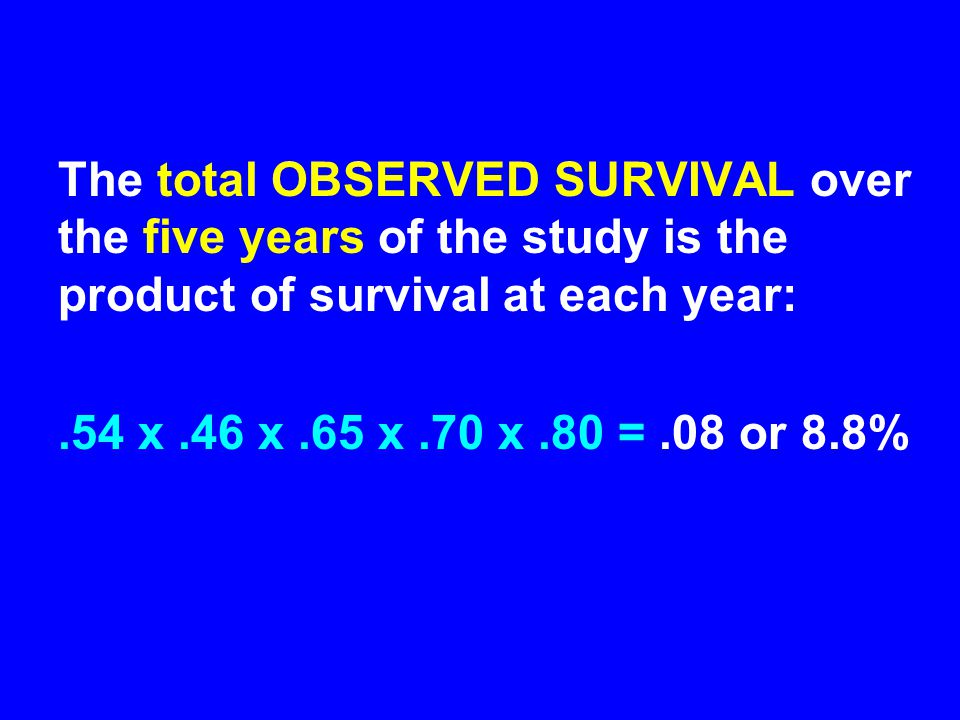 The total OBSERVED SURVIVAL over the five years of the study is the product of survival at each year: