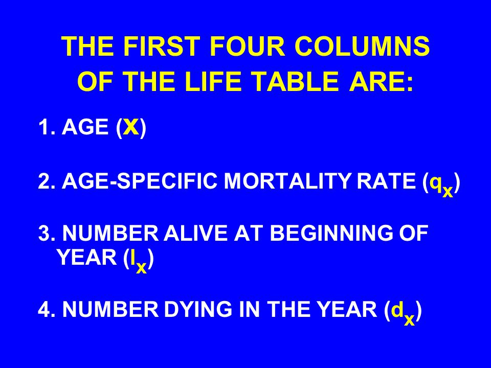 THE FIRST FOUR COLUMNS OF THE LIFE TABLE ARE: