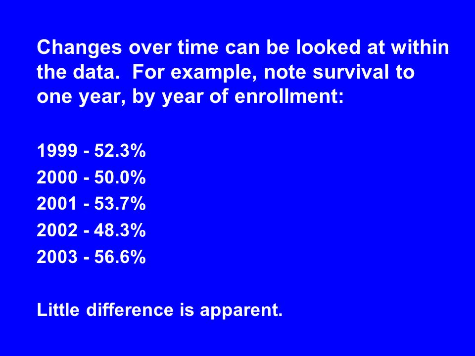 Changes over time can be looked at within the data