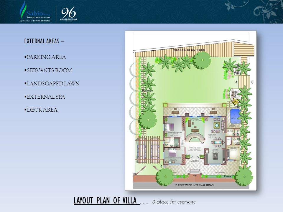 LAYOUT PLAN OF VILLA . . . a place for everyone
