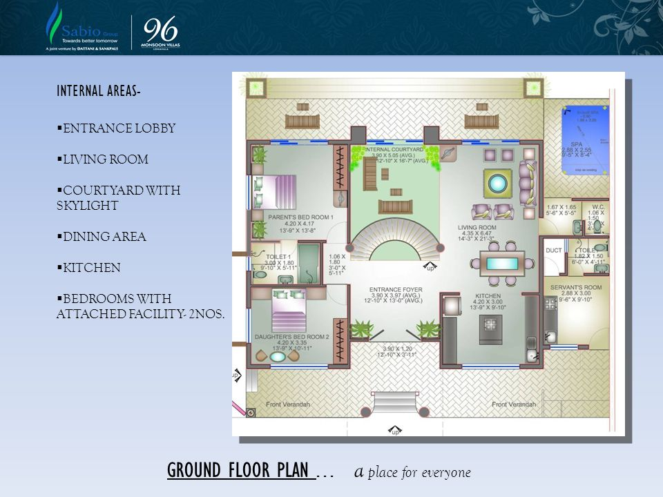 GROUND FLOOR PLAN . . . a place for everyone