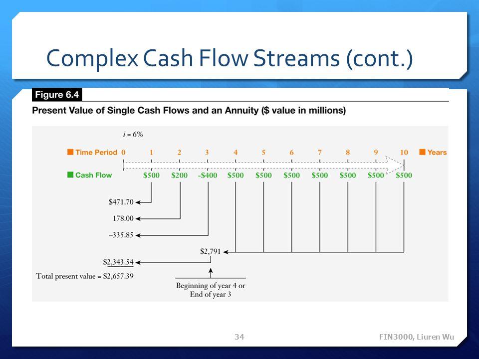Complex Cash Flow Streams (cont.)