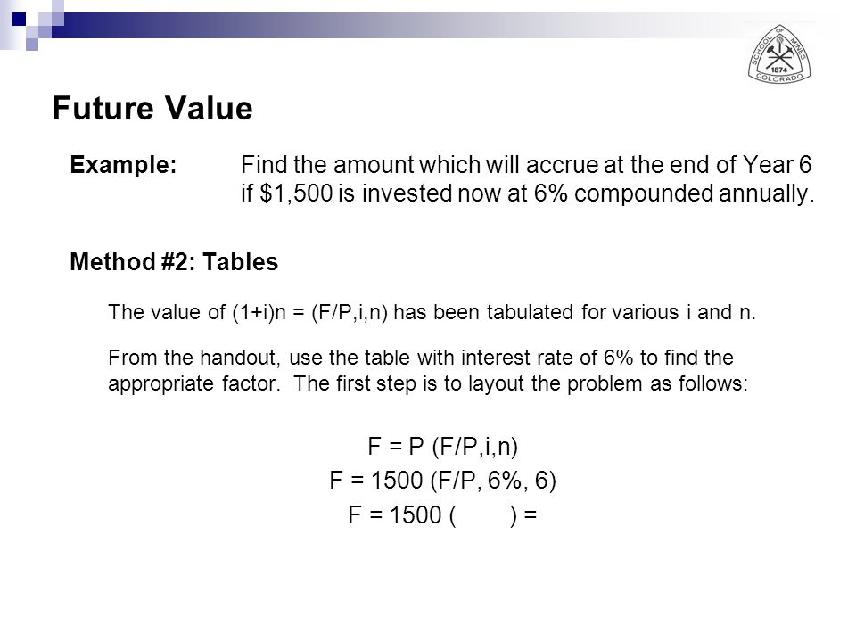 Future Value Example: Find the amount which will accrue at the end of Year 6 if $1,500 is invested now at 6% compounded annually.