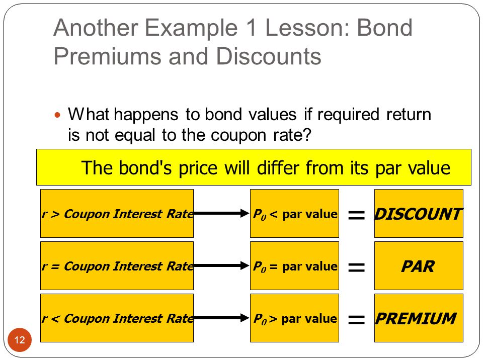 Another Example 1 Lesson: Bond Premiums and Discounts