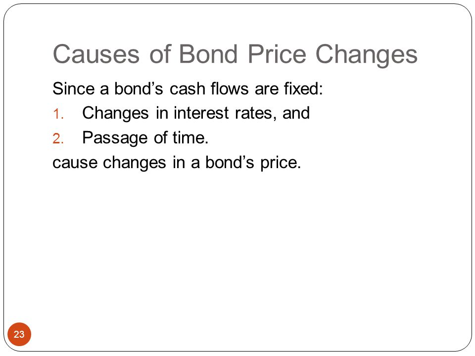 Causes of Bond Price Changes