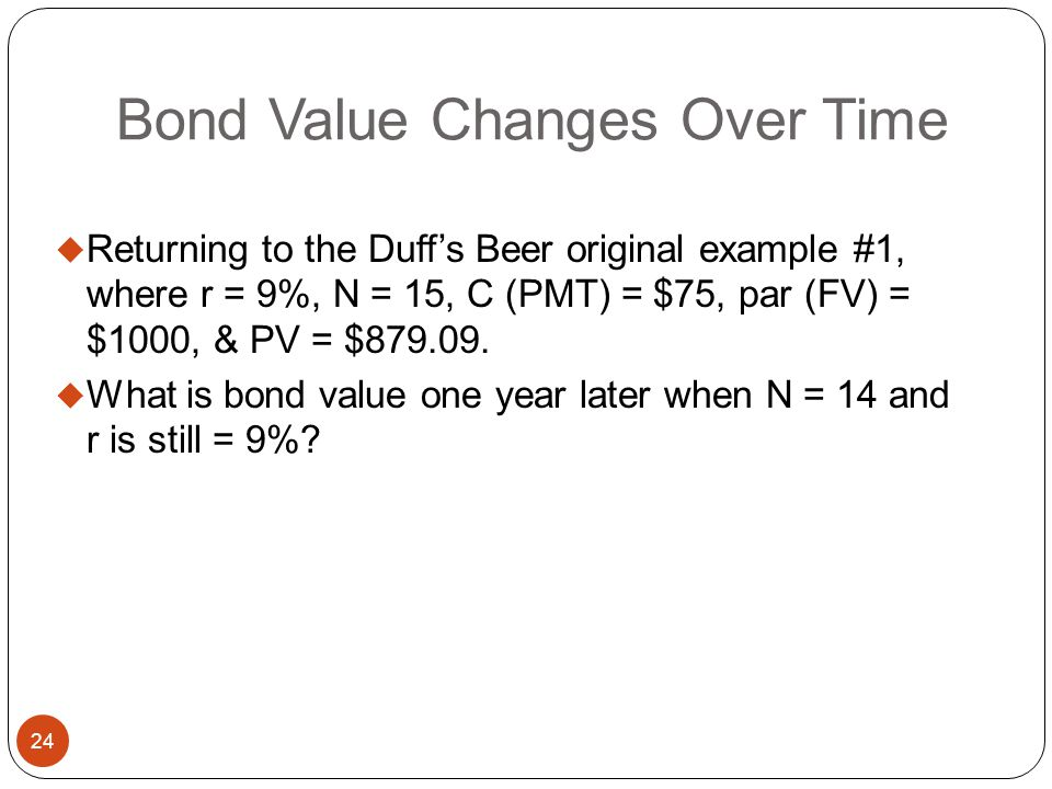 Bond Value Changes Over Time