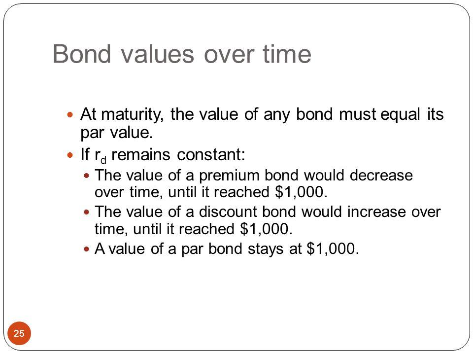 Bond values over time At maturity, the value of any bond must equal its par value. If rd remains constant: