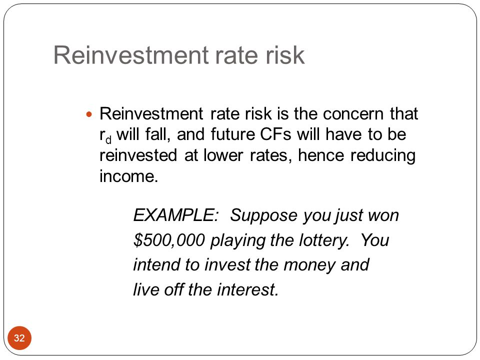 Reinvestment rate risk