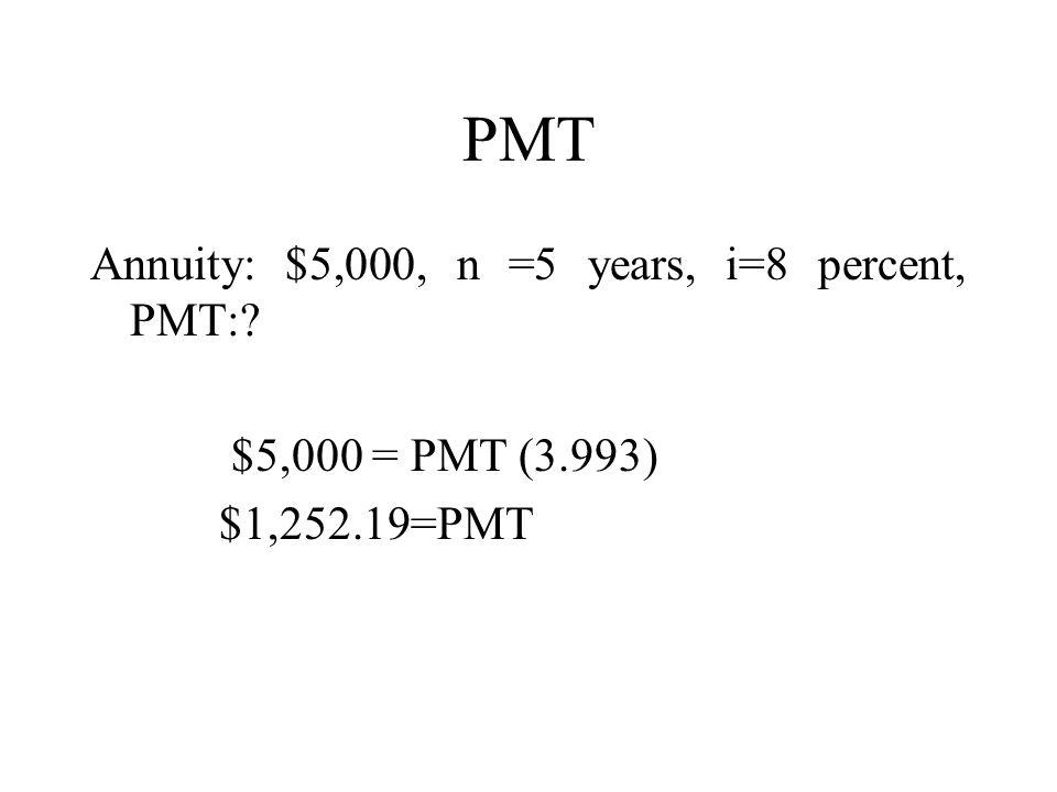 PMT Annuity: $5,000, n =5 years, i=8 percent, PMT: