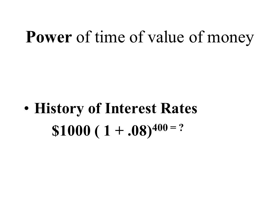 Power of time of value of money