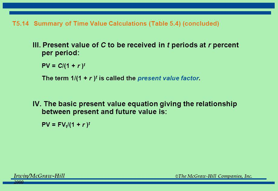 T5.14 Summary of Time Value Calculations (Table 5.4) (concluded)