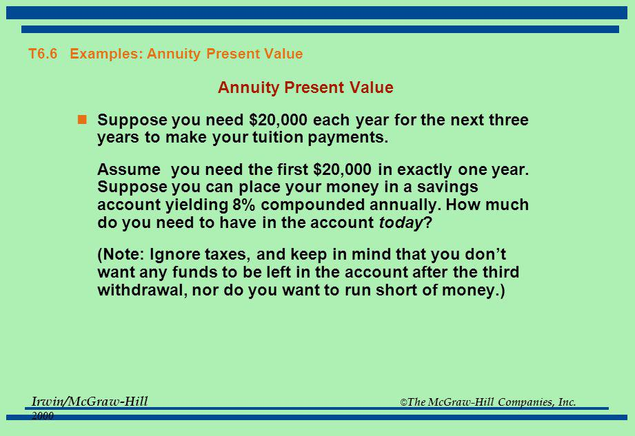 T6.6 Examples: Annuity Present Value