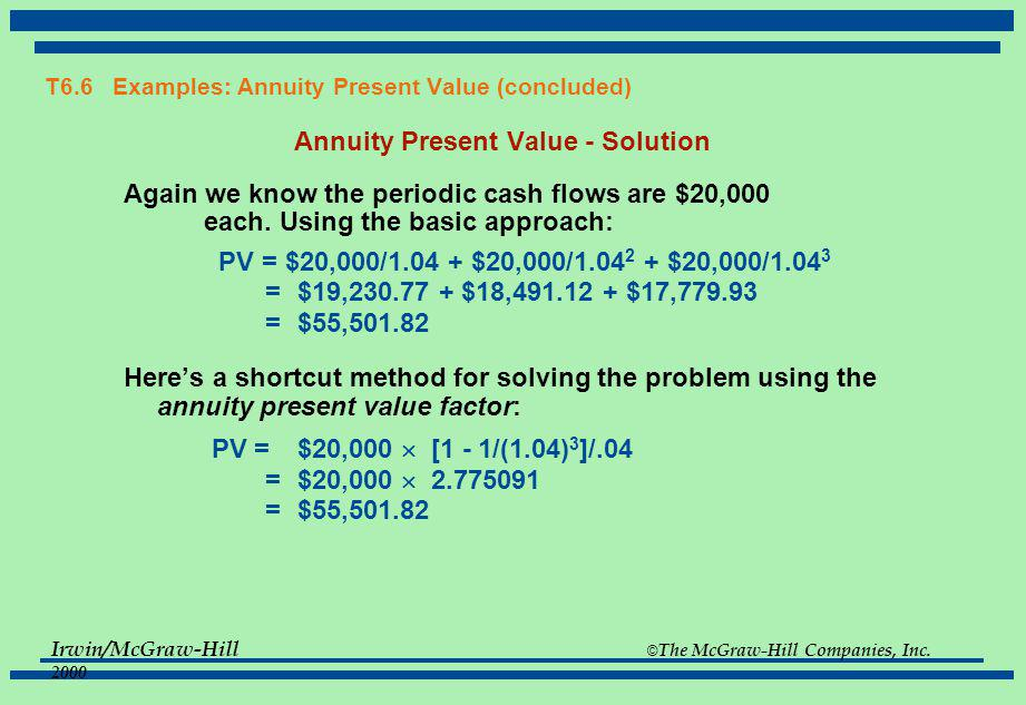 T6.6 Examples: Annuity Present Value (concluded)